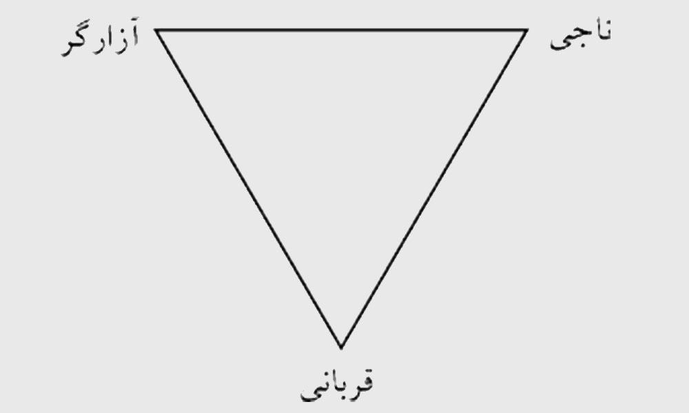 بازیهای روانی و مثلث کارپمن
